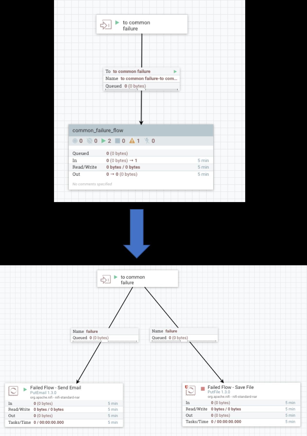 Connecting Reusable Templates — Kylo 0 10 0 documentation